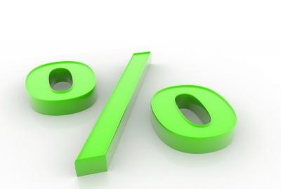 Áfa kulcs mértéke 2012